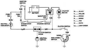 wiring diagram electric motor starter circuit diagram