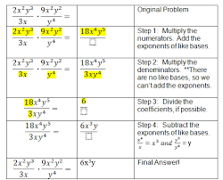 simplifying monomials