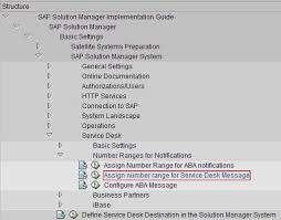 partners is service desk service desk configuration guide for dummies sap blogs