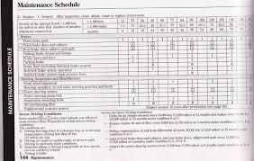 vehicle maintenance checklist template and car maintenance