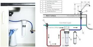 under sink filter system reviews under sink filtration model under sink water filter ge under sink