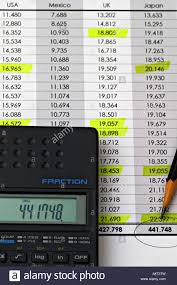 Spreadsheet Widget Calculator And Spreadsheet Widget Units Manufactured Stock Photo