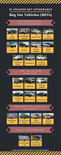 bug out vehicle ideas 40 best bug out vehicles images on pinterest prepping bug out