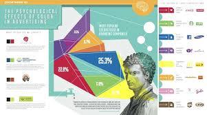 psychological effects of color psychological effects of color logos logo color and design on