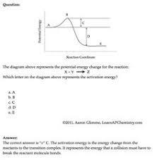 limiting reactant particle diagram ap chemistry pinterest