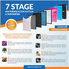 amazon com dreval d 850 hepa 0 1 micron uv light 7 stage air