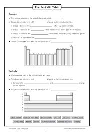 chemistry worksheets good science worksheets