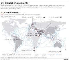 Bosporus Strait Map Mapping World Oil Transport