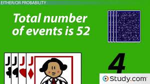 Probability Independent Events Worksheet Either Or Probability Overlapping And Non Overlapping Events
