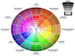 Neutral Colors Definition Ideas Natural Color Schemes Design Natural Color Scheme