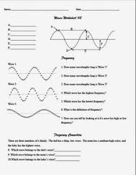 waves and the electromagnetic spectrum physical science