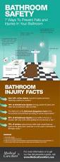 Bathroom Safety For Elderly by Bathroom Safety For Seniors Reducing Bathroom Fall Risks