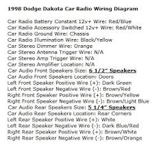 dodge dakota questions what is causing my radio to cut out and
