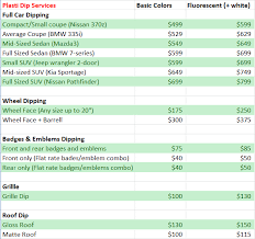 suggested dipping services pricing chart getting started