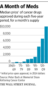 how pfizer set the cost of its new drug at 9 850 a month wsj