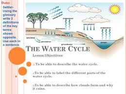ks3 geography year 7 sow rivers by gjdavis27 teaching resources