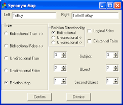 synonym for map synonym map png