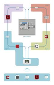 how to wire a fire alarm system diagrams how to wire a fire alarm