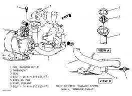 1997 chevy cavalier thermostst replacement engine cooling problem