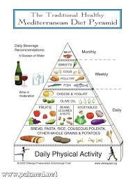 high uric acid diet chart in urdu uric acid kidney stones diet