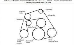 1998 toyota corolla engine diagram position of parts in engine compartment toyota 1997 2003