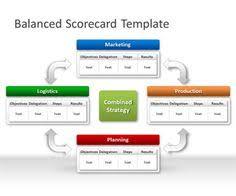 powerpoint ppt presentation online resource templates