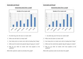 year 3 intrerpreting bar graphs 3 levels by rfernley