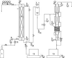 carbon dioxide absorption in a technical scale plant utilizing an