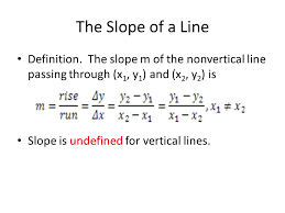 the slope of a line definition