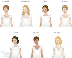 wedding dress necklines lds wedding dresses which neckline fits your and type