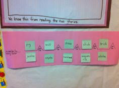 synonym for map cirlce map and cloze sentence for words that were found in