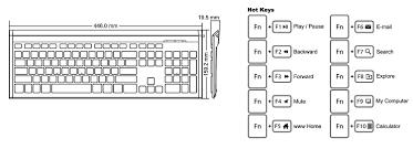 Bathroom Grab Bars Placement Amazon Com Perixx Periboard 211us Ultrathin Design Keyboard