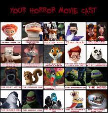 Horror Movie Memes - my crossover horror movie cast meme by regularshowandsonic on deviantart
