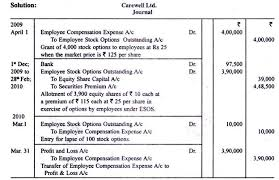 sweat equity shares and employee u0027s stock option