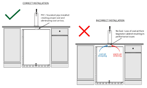 Kegregator Do I Need To Seal The Gap Created When I Install My Built In