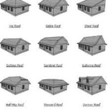 types of houses styles home design best architecture house design and types house plans