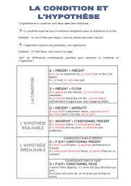 Resume Francais L U0027hypothèse Et La Condition Français Pinterest Conditioning