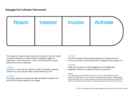 Worksheet Works Com Digital Engagement Framework