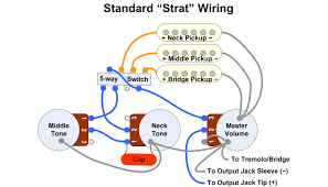 harry u0027s guitar mods wiring diagrams