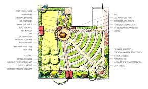 mediterranean garden design plans home decor gallery homelk com