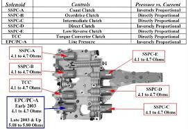 2002 ford explorer transmission wiring diagram u2013 wiring diagram