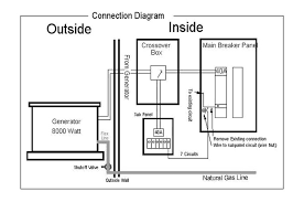 1993 chevrolet s10 wiring diagram pdf wiring diagram simonand