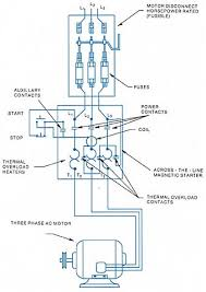 wiring diagram wiring diagram for motor starter 3 phase