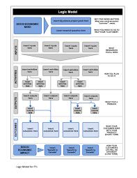 narrative logic models u2013 denise withers story design