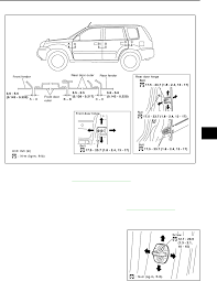 nissan xtrail t30 workshop manual 2005 7 pdf