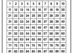 1st grade place value worksheets u0026 free printables education com