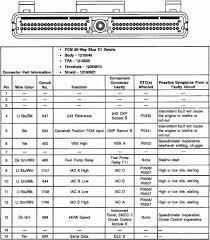 96 monte carlo wiring diagram 2001 monte carlo stereo wiring
