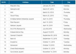 Market Holidays Indian Stock Market Holidays For The Year 2016