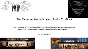 Nordstrom Help Desk Number Nordstrom Retail Analysis