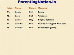 best 25 islamic baby names ideas on collection